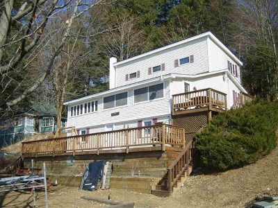 Castleton Single Family Home For Sale: 794 Indian Point