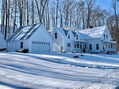 Hartford Single Family Home For Sale: 200 River Street