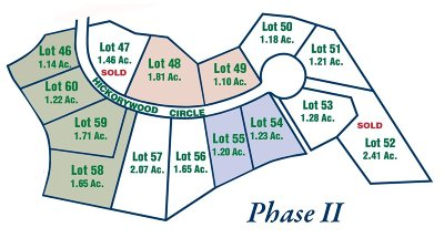 Meredith Residential Lots & Land For Sale: Lot 46 Hickorywood Circle