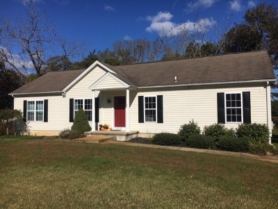 Single Family Home Under Contract: 521 Mill Road