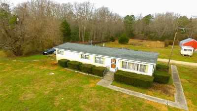 Single Family Home For Sale: 1216 Washington Street