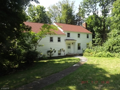 Summit City Single Family Home Active Under Contract: 288 Ashland Rd