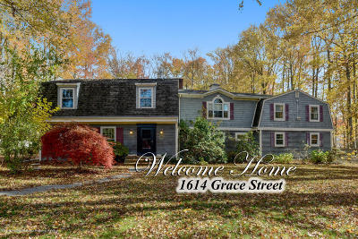 Wall Single Family Home Under Contract: 1614 Grace Street