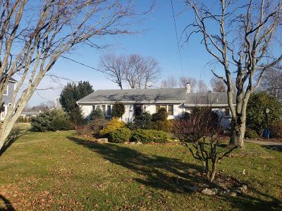 West Long Branch Single Family Home Under Contract: 80 Locust Avenue