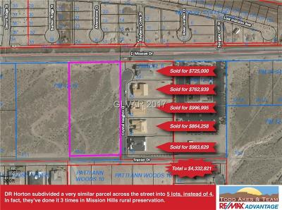 Residential Lots & Land Contingent Offer: Mission Dr/College Dr