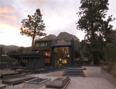 Single Family Home For Sale: 246 Seven Dwarfs Road