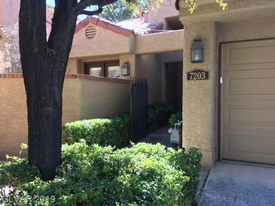 Condo/Townhouse Under Contract - Show: 7203 Mission Hills