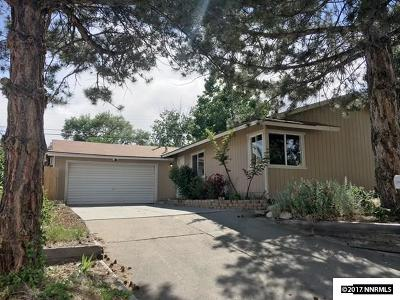 Single Family Home Active/Pending-Loan: 7535 Essex