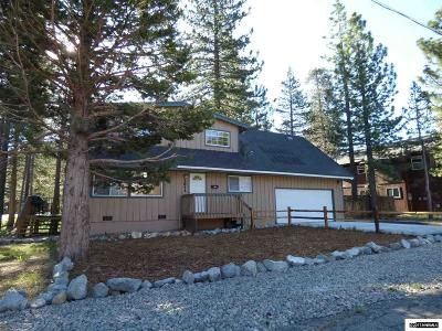 South Lake Tahoe CA Single Family Home Active/Pending-Loan: $449,000