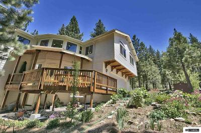 Single Family Home Active/Pending-Loan: 1757 High Meadow Trail