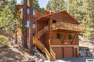 Zephyr Cove NV Single Family Home Active/Pending-Short Sale: $799,000