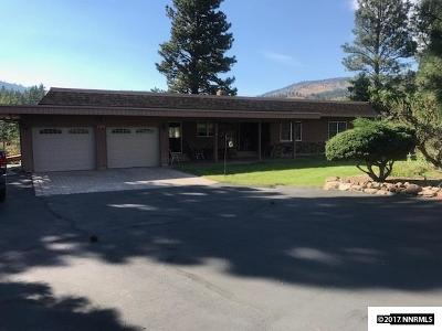 Washoe County Single Family Home Active/Pending-Loan: 305 Lakeview Dr.