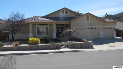 Single Family Home Active/Pending-Loan: 6000 Clear Creek Drive