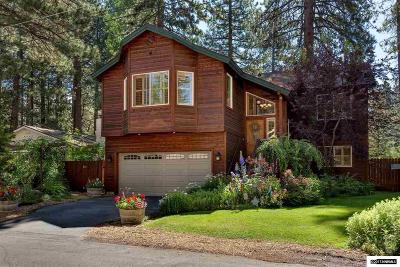 Single Family Home For Sale: 2276 Montana