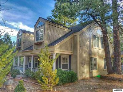 Reno Single Family Home Active/Pending-Loan: 3515 Joy Lake Road