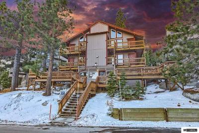 Multi Family Home Active/Pending-Call: 360 Quaking Aspen Drive