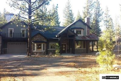 Washoe County Single Family Home Active/Pending-Loan: 125 Mountain Haven Ln