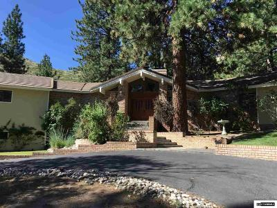 Carson City County Single Family Home For Sale: 4611 Wagon Wheel