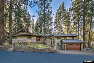 Zephyr Cove NV Single Family Home Active/Pending-Loan: $1,300,000