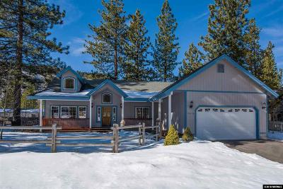 South Lake Tahoe CA Single Family Home Active/Pending-Loan: $499,000