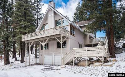 Stateline NV Single Family Home For Sale: $699,000