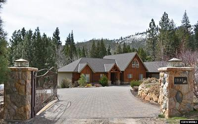 Single Family Home Active/Pending-Loan: 19145 Highway 88