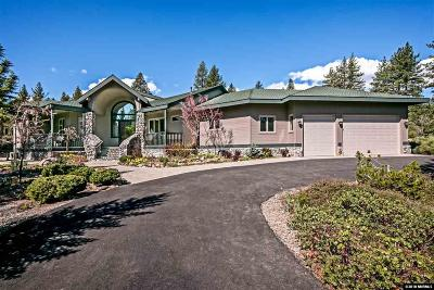 Washoe County Single Family Home Active/Pending-Loan: 116 W Willis