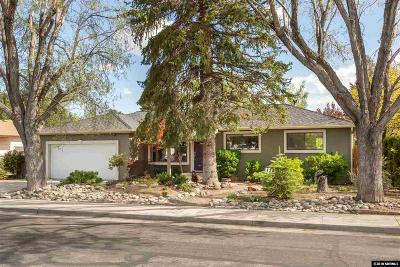 Reno Single Family Home Active/Pending-Loan: 1970 California Avenue