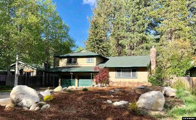 Stateline Single Family Home Active/Pending-Loan: 175 Cottonwood Drive