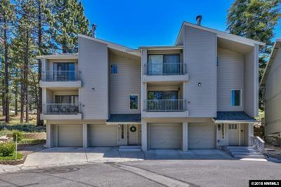 Condo/Townhouse Active/Pending-Call: 151 Palisades #5