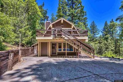 Incline Village Single Family Home Active/Pending-Loan: 759 Geraldine Drive
