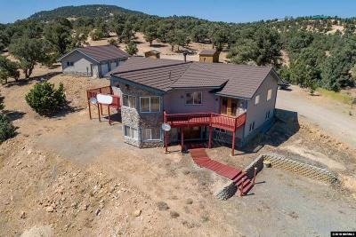 Reno Single Family Home Active/Pending-Call: 660 Panamint Road
