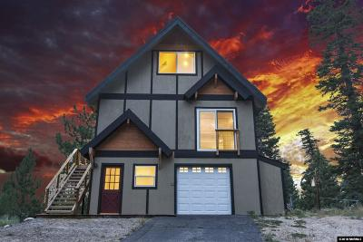 Stateline Single Family Home Active/Pending-Loan: 426 Andria Drive