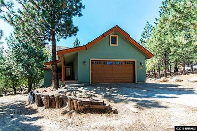 Carson City Single Family Home Active/Pending-Loan: 4251 Levi Gulch