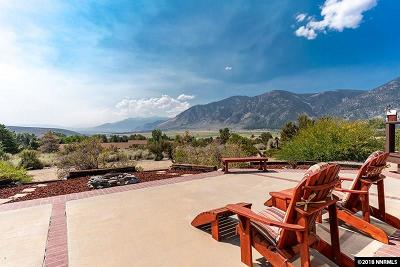 Carson City Single Family Home Active/Pending-Loan: 3496 Mont Blanc Ct