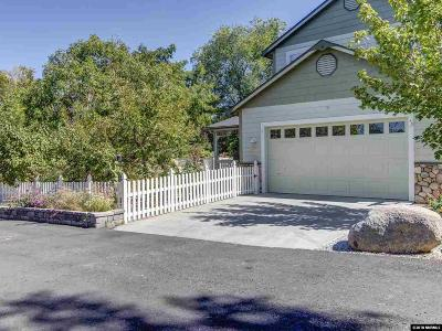 Washoe County Single Family Home Active/Pending-Loan: 1250 Davidson Way