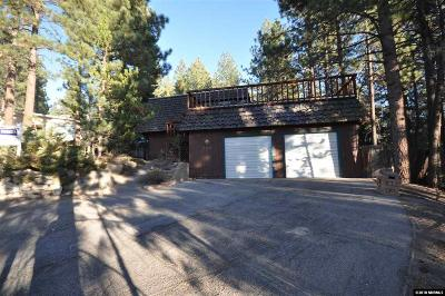 Zephyr Cove Single Family Home Active/Pending-Loan: 255 McFaul Court
