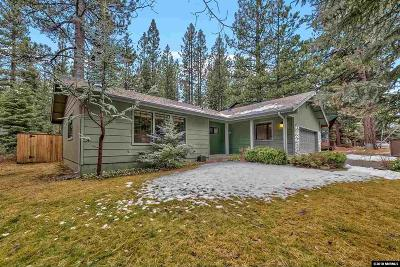 South Lake Tahoe CA Single Family Home Active/Pending-Loan: $517,000