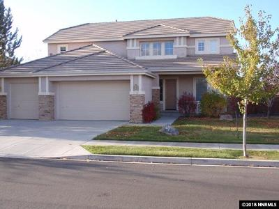Sparks NV Rental For Rent: $2,295