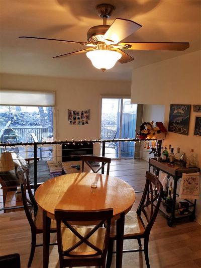 Reno Condo/Townhouse Active/Pending-Call: 1316 Jones Street