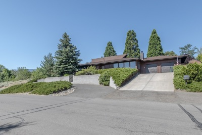 Single Family Home Active/Pending-House: 2355 Camelot