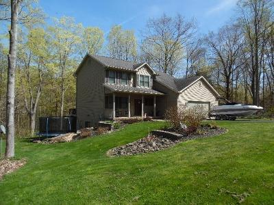 Single Family Home P-Pending Sale: 4580 Sunrise Drive