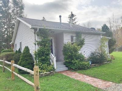 Single Family Home Sold: 9860 Utica Street