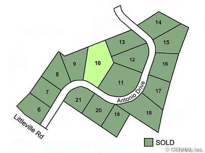 Avon NY Residential Lots & Land A-Active: $31,900