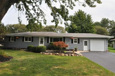Single Family Home S-Closed/Rented: 790 Flynn Road