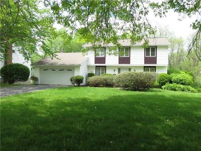 Single Family Home P-Pending Sale: 876 Rumson Road