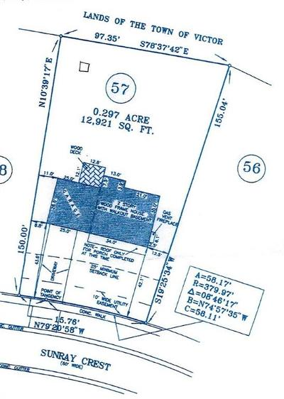 Victor Residential Lots & Land A-Active: 6446 Sunray Crest Drive
