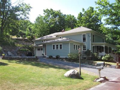 Single Family Home U-Under Contract: 646 East Lake Road