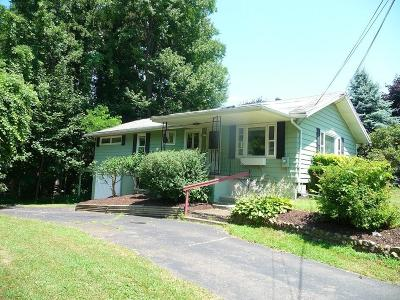 Single Family Home U-Under Contract: 1284 Woodland Drive