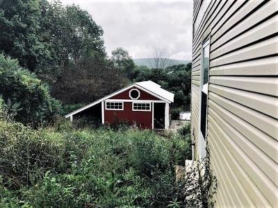 Randolph Single Family Home A-Active: 2816 County Rd. 10